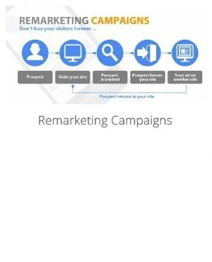 Google Ads (AdWords) Remarketing Campaigns Strategies